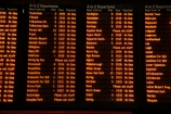 6687;britain;Departure-Board;england;Europe;G.B.;GB;great-britain;kingdom;london;London-Bridge-Station;schedule;schedules;timetable;timetables;Train-Departure-Board;train-schedule;Train-Timetable;U.K.;uk;united;United-Kingdom